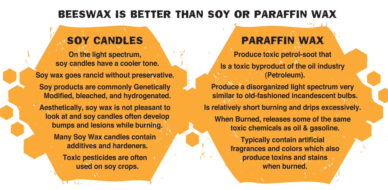 Why is Beeswax the Best for Candles?
